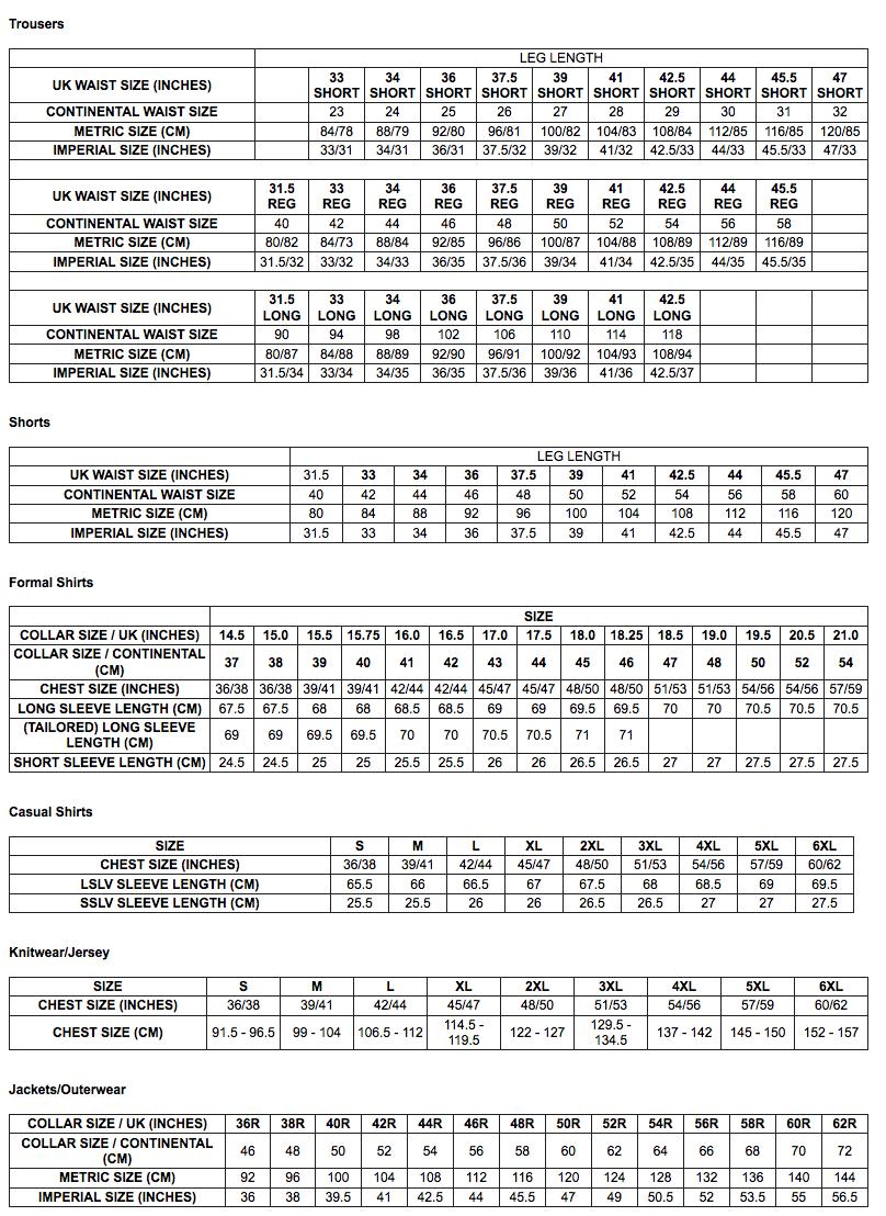 Full size chart